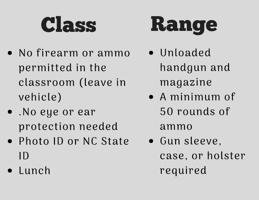 Rules for the Range